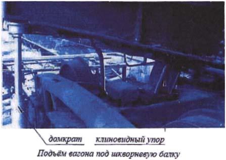 Уборка снега с крыши по охране труда
