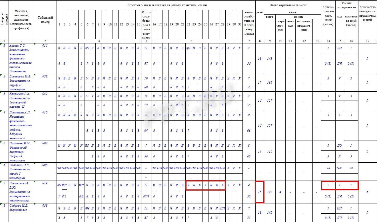 Как отметить в табеле больничный лист (листок нетрудоспособности)?