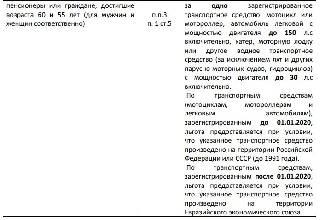 Льготы по транспортному налогу для пенсионеров в СПб