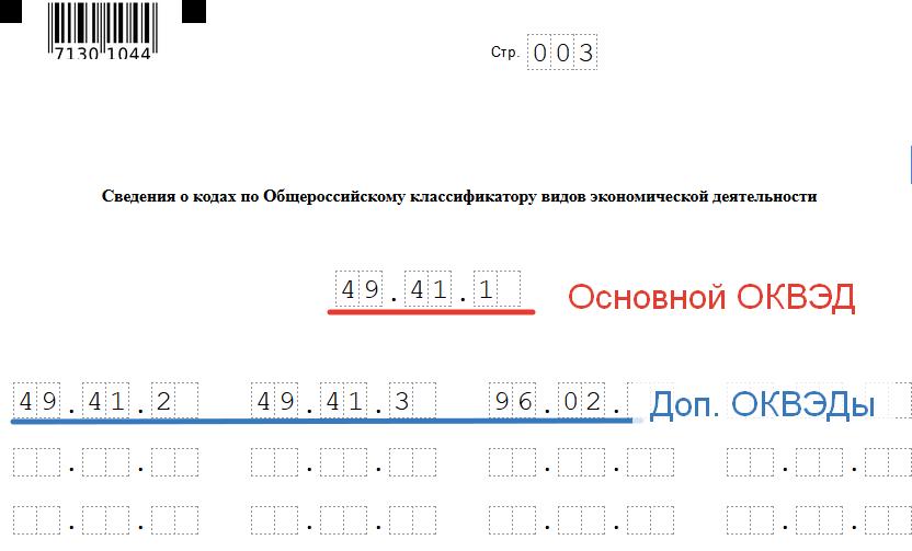 Регистрация ип с вэд регистрация ип иностранным гражданином в москве