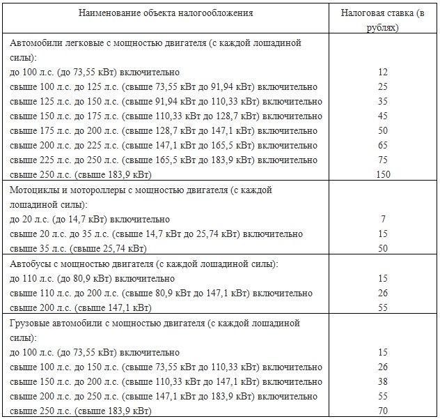 Ставки транспортного налога для юр.лиц в г.москва как заработать деньги на ставках на спорт советы профессионалов
