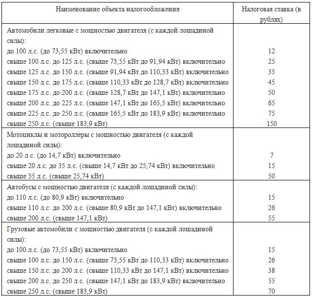 Надбавка пенсии ветераном труда мвд в р дагестан