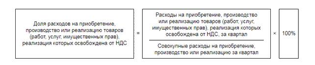 Изображение - Что такое правило 5 процентов по ндс и как его применять formula