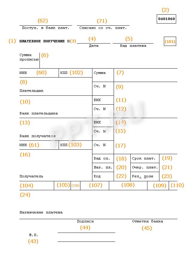 поля платежного поручения