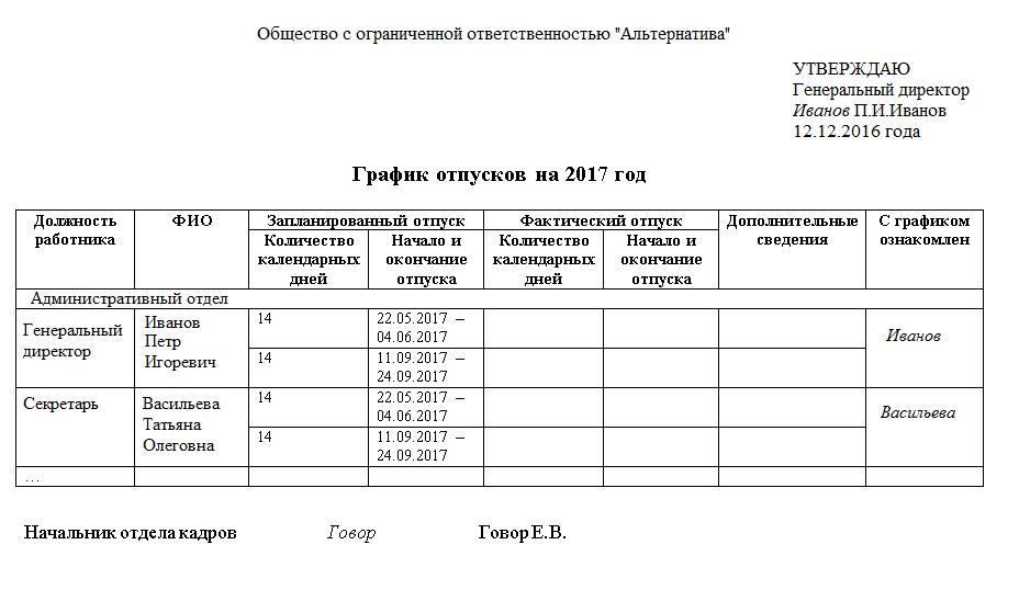 Приказ об утверждении графика отпусков кадровый или производственный