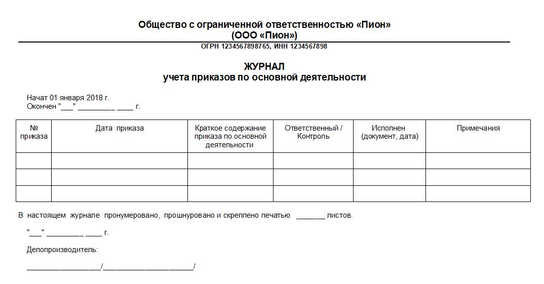 Перечень приказов по школе по основной деятельности.