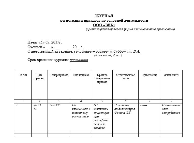 Обязательные приказы по основной деятельности рб.