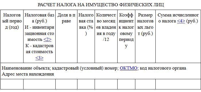 Пособия на опекаемых детей в саратовской области 2019