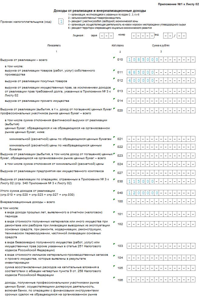 Декларация по налогу на прибыль образец заполнения