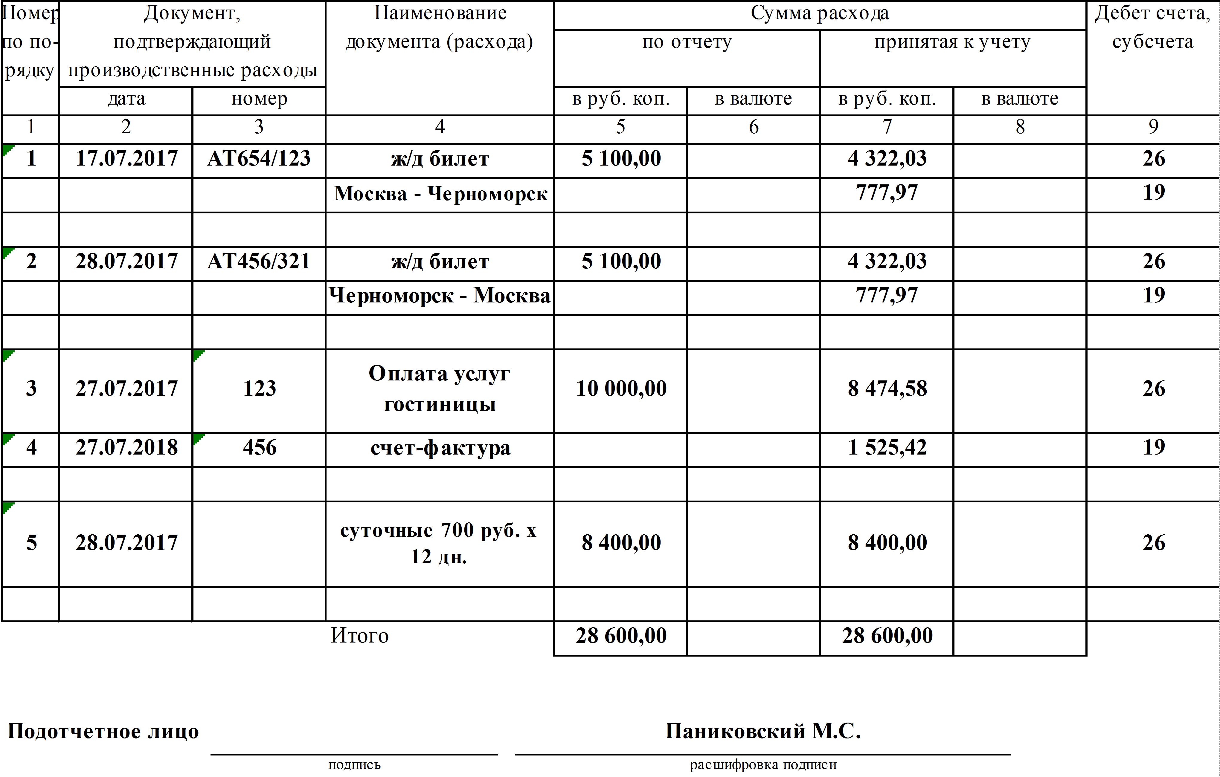 Авансовый отчет бланк скачать рб 2018