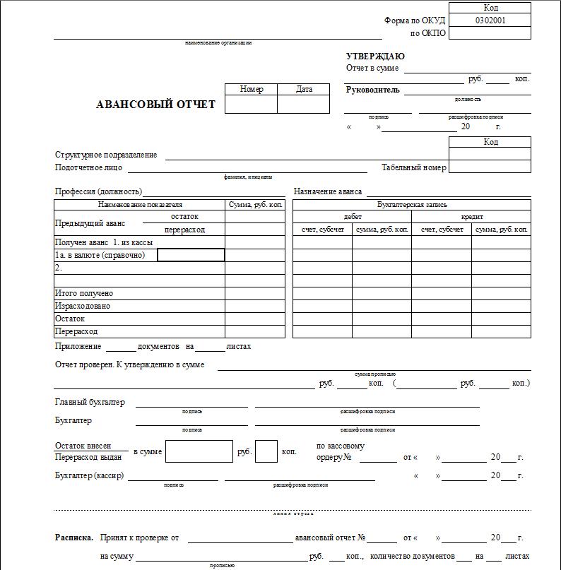 Авансовый отчет. Форма ао-1 | образец бланк форма 2019.