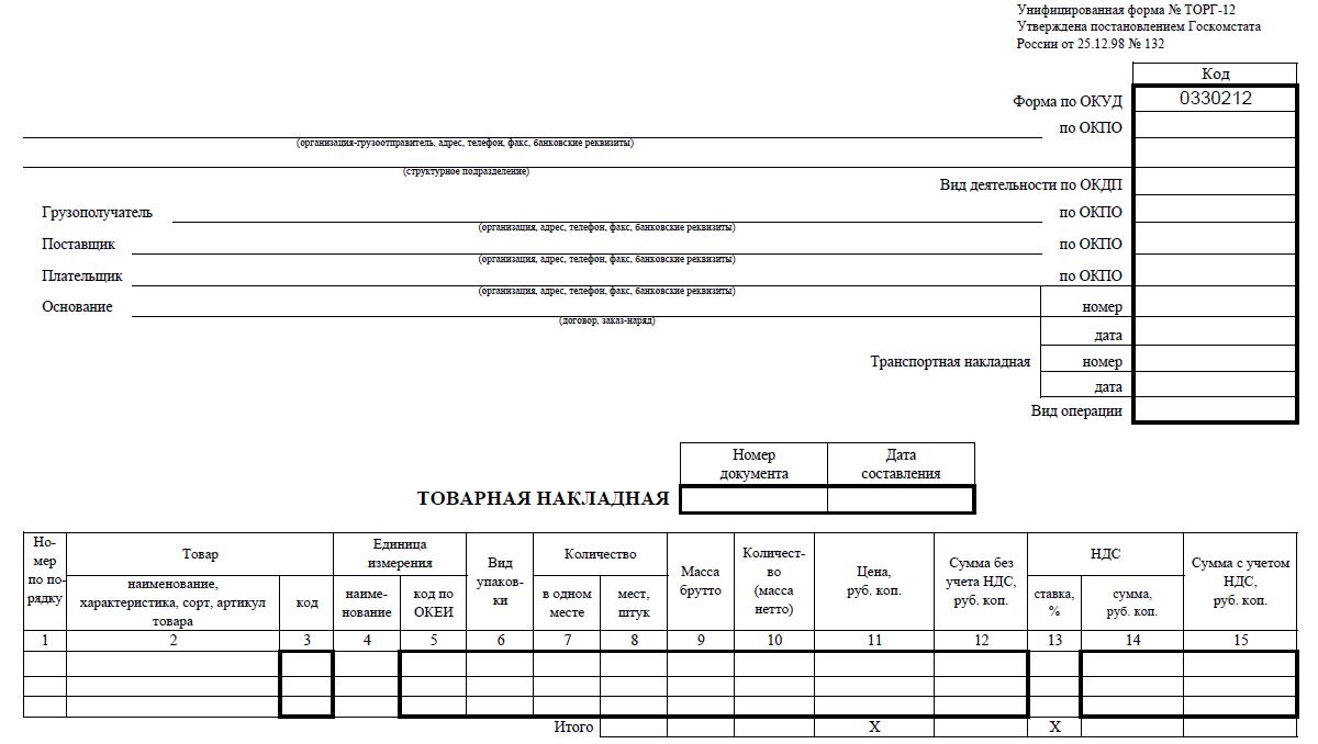 Скачать бланки первичных документов по бухучету
