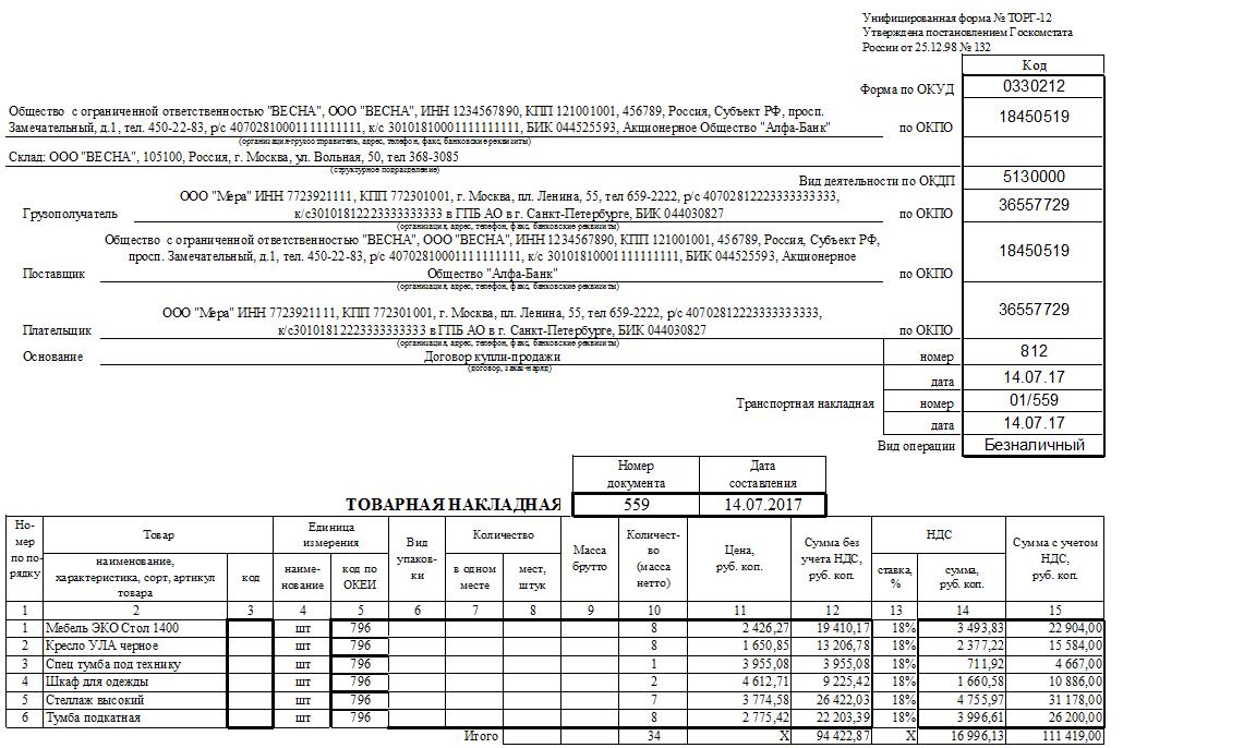 Торг 12 образец заполнения 2018 скачать бесплатно