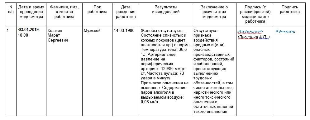 Допсоглашение о продлении срока действия договора