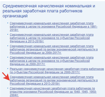 Средней уровень заработной платы по виду экономической деятельности москве в 2019 году