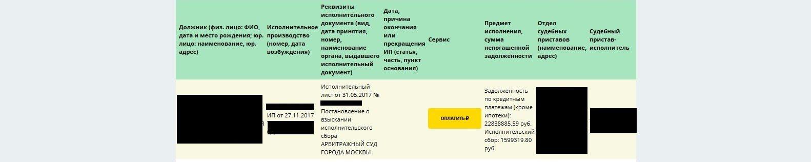 сайт приставов узнать задолженность москва
