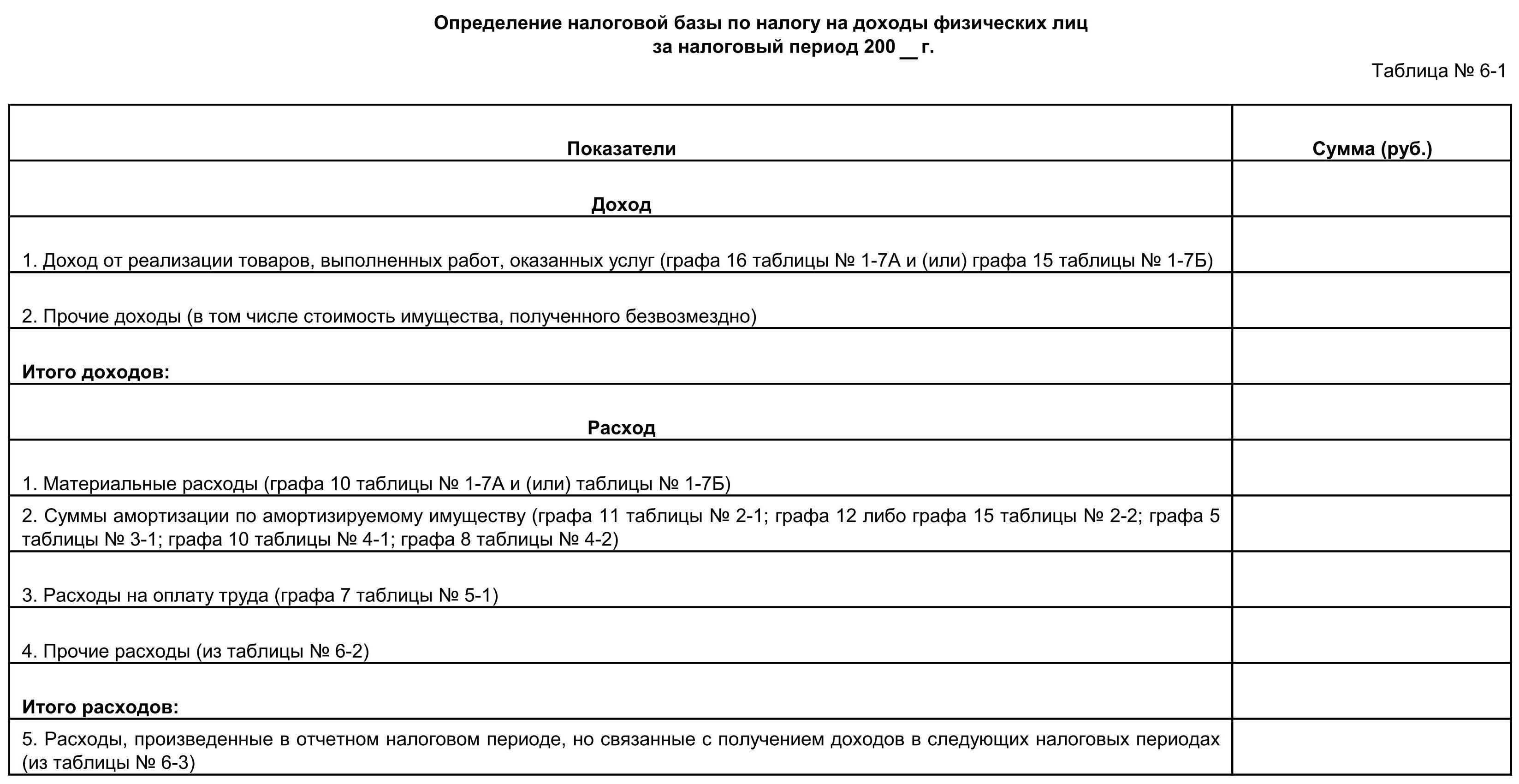 Изображение - Книга учета доходов и расходов kdir-osno-6-1-01