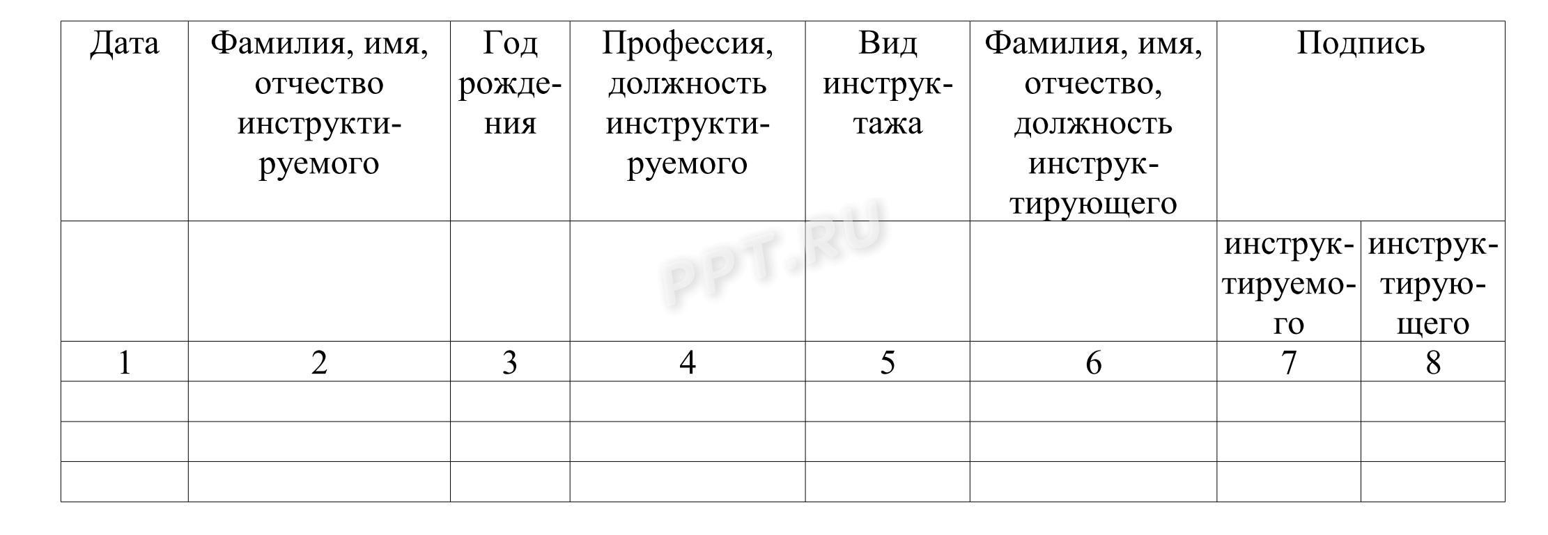 Журнал инструктажей