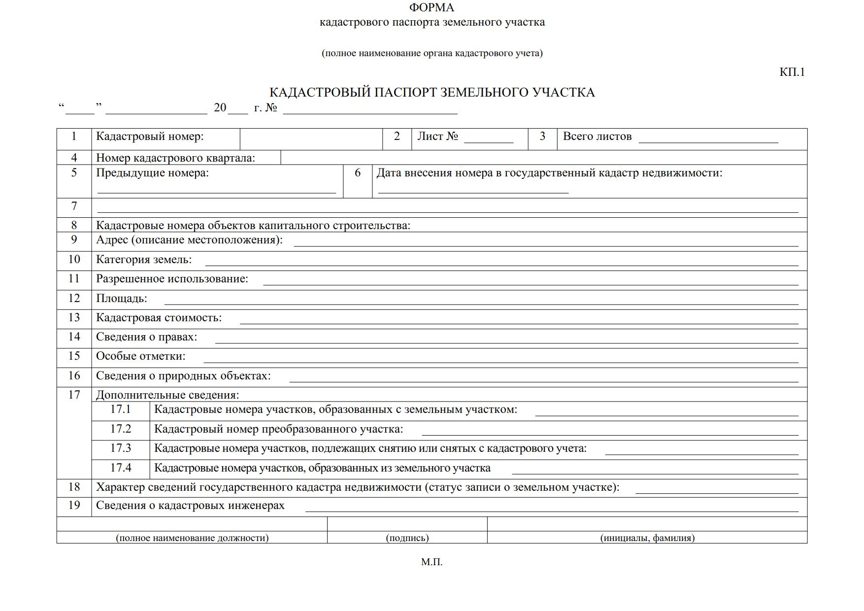 Перечень Документов Для Получения Кадастрового Паспорта На Землю