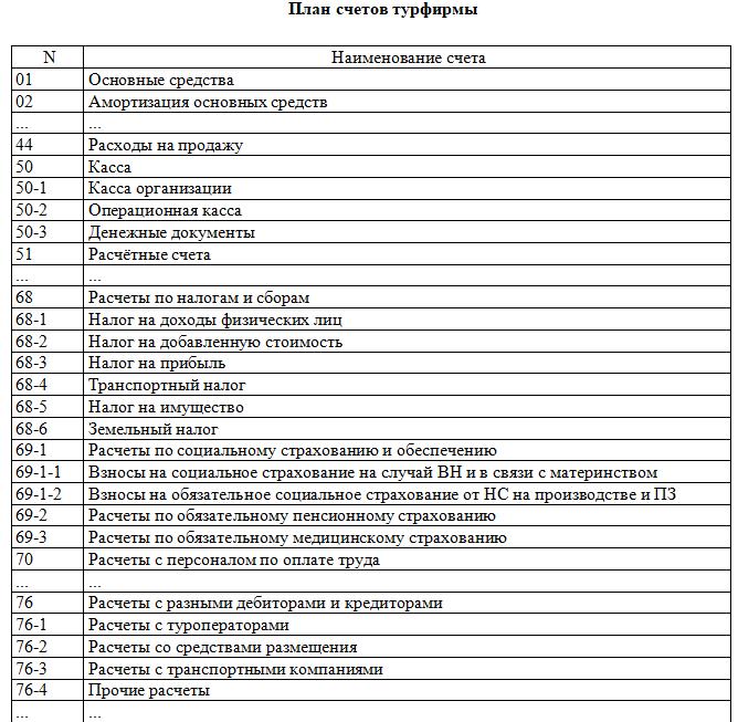 План счетов бухгалтерского учета, украины - 2017