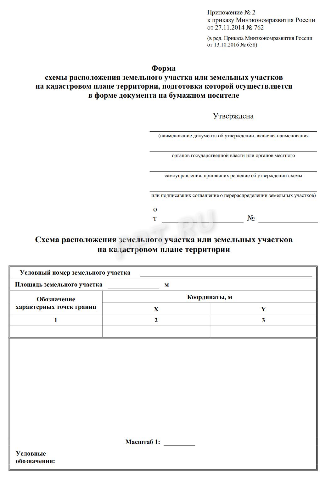 Схема планировки земельного участка образец
