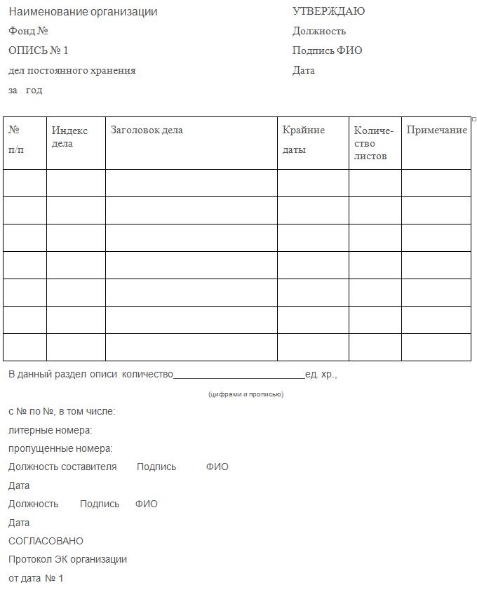 опись документов при регистрации ип