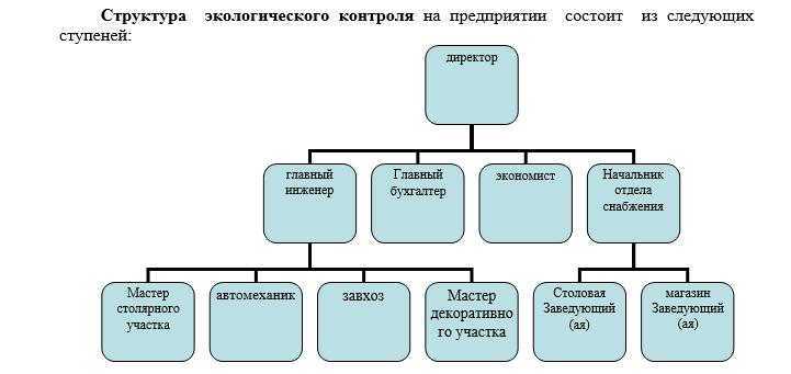 Програма виробничого екологічного контролю 2017 зразок