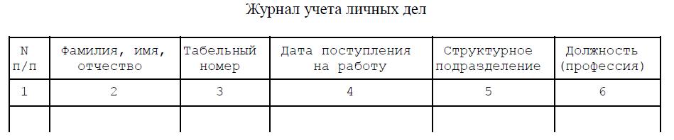 Порядок формирования личного дела работника в 2019-2020 году
