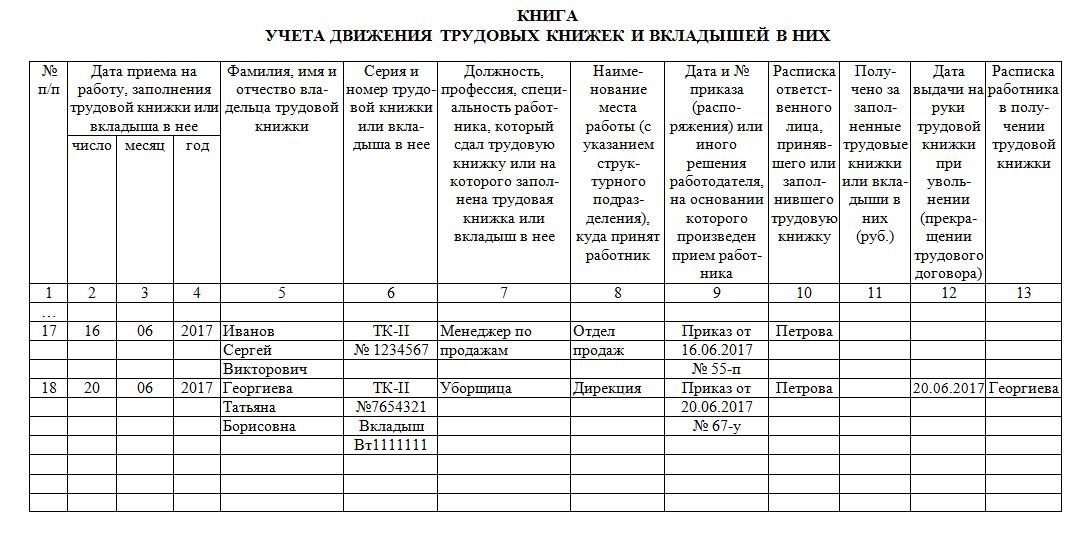 валютного рынка как исправить запись в книге учета трудовых книжек украинской гривны российскому