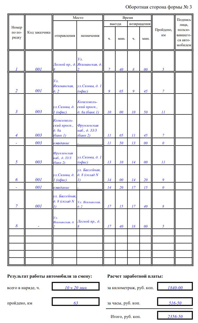 Путевой лист: когда применять, форма и порядок заполнения