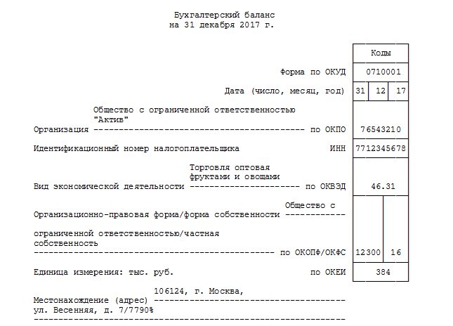 пошаговая инструкция по заполнению бухгалтерской финансовой отчетности