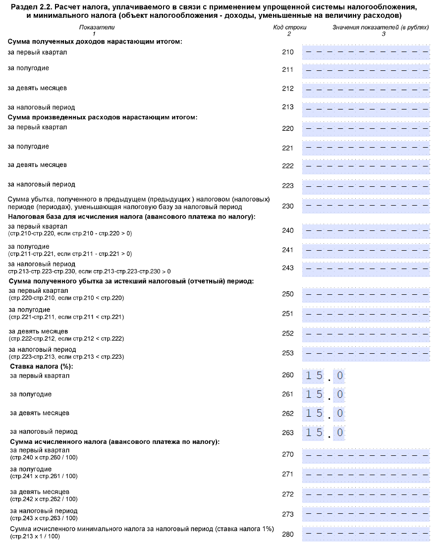 Изображение - Порядок заполнения нулевой декларации по усн для ип usn-razdel2-2