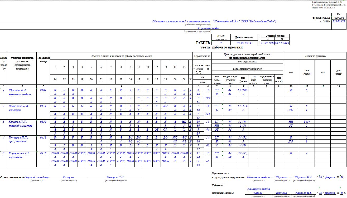 График посуточной работы по 24 часа образец