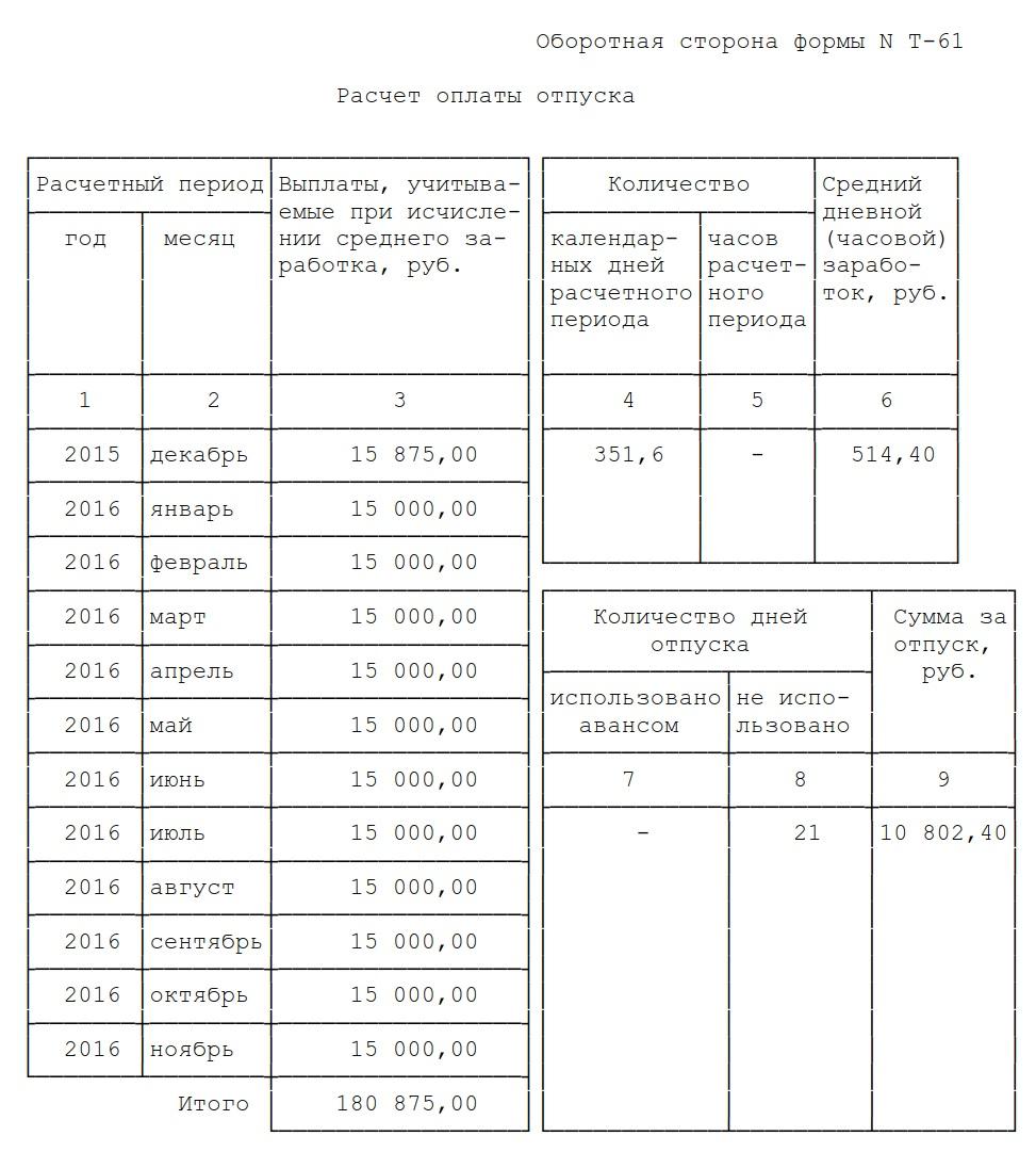 Расчет отпуска в 2015 году пример