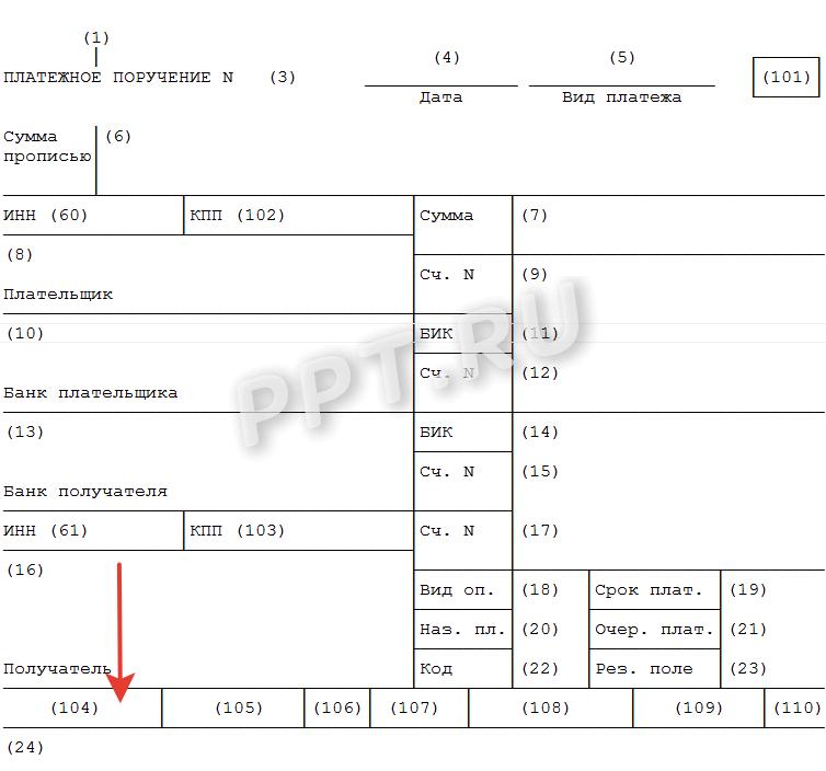Регистрация ип код бюджетной классификации регистрация ооо в фсс