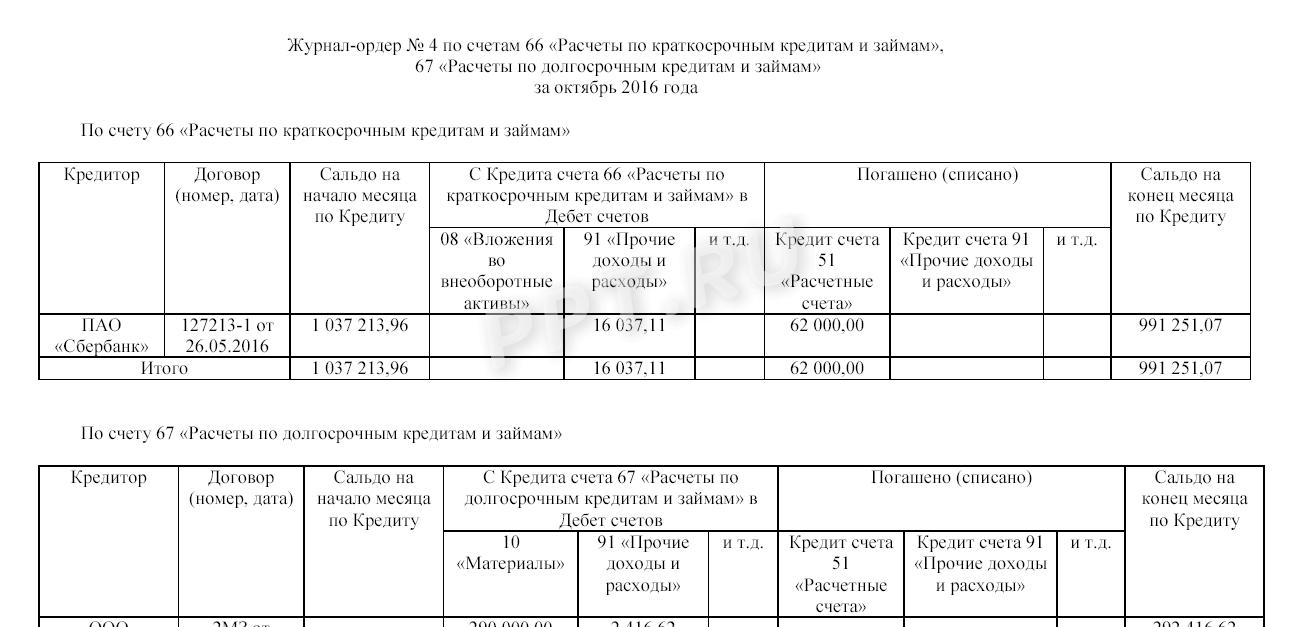 zho-4-primer.png