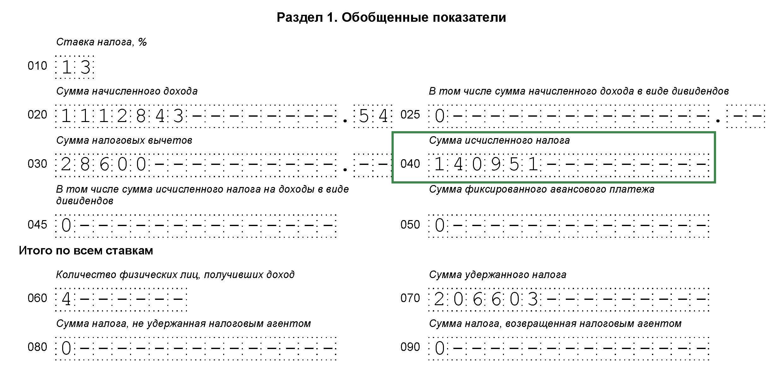 В декларации по ндфл можно не показывать доходы документы в фсс на регистрацию ип