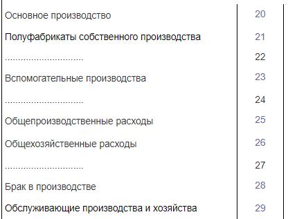 Приказ минфина рф от 31. 10. 2000 n 94н консультант плюс форум.