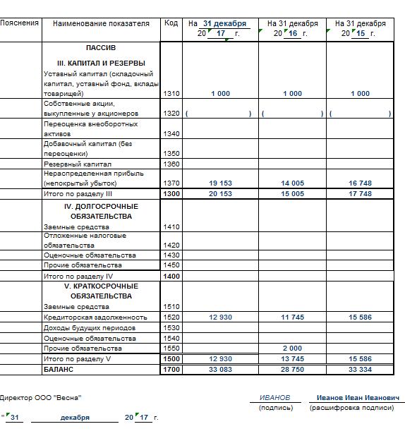 Стоимость активов по балансу как узнать способы и рекомендации