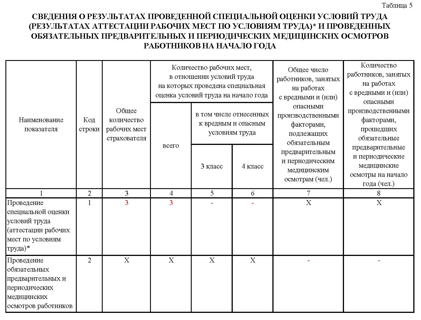 4 Фсс 2 квартал 2017 сроки сдачи