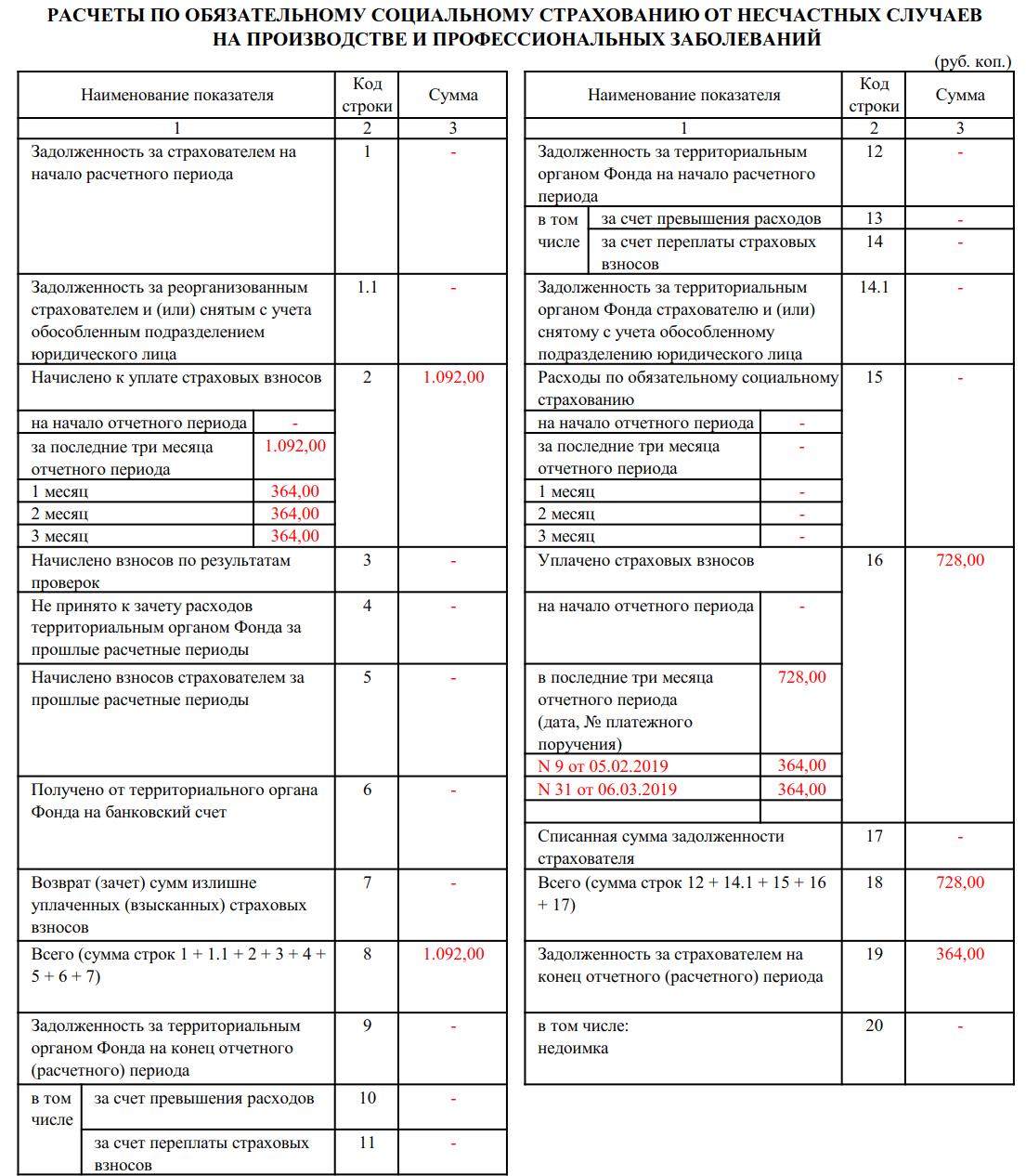 Фсс электронная отчетность форма срок подачи декларация на возмещение ндфл при покупке квартиры
