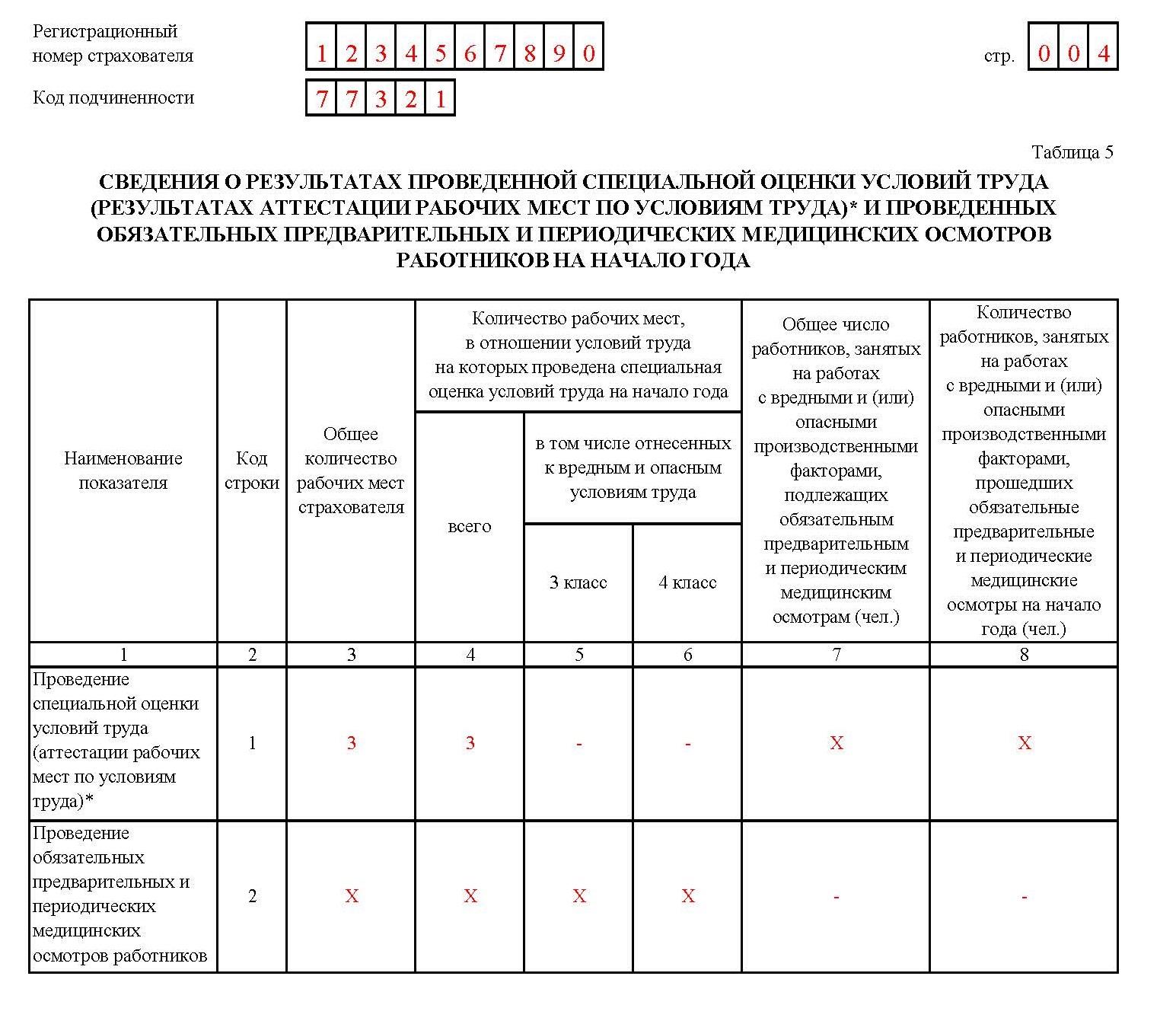 Больничные листы в Москве Зюзино пилотный проект