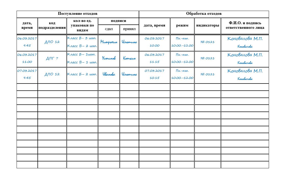 journal sample