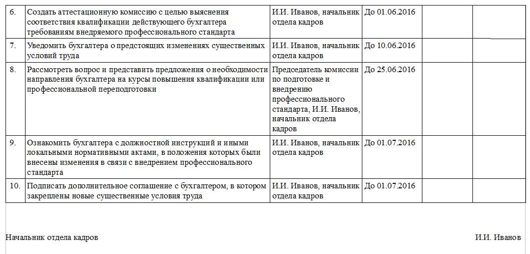 План внедрения 1с пример продажа программы 1с в воронеже