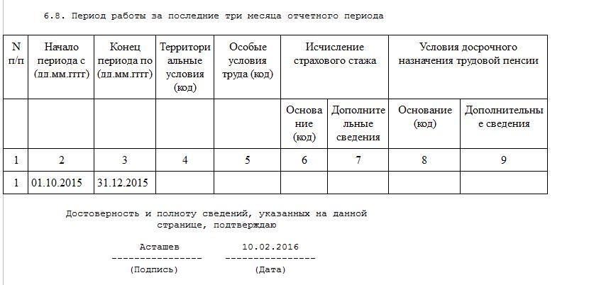 Рсв 1 порядок заполнения