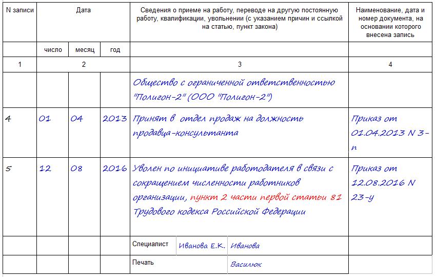 Записи в трудовой книжке об увольнении пример авто кредит документы