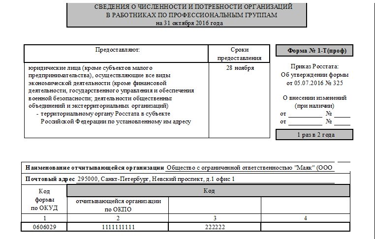 Статистическая отчетность: обновлена форма сведений о кадрах - БУХ.1С