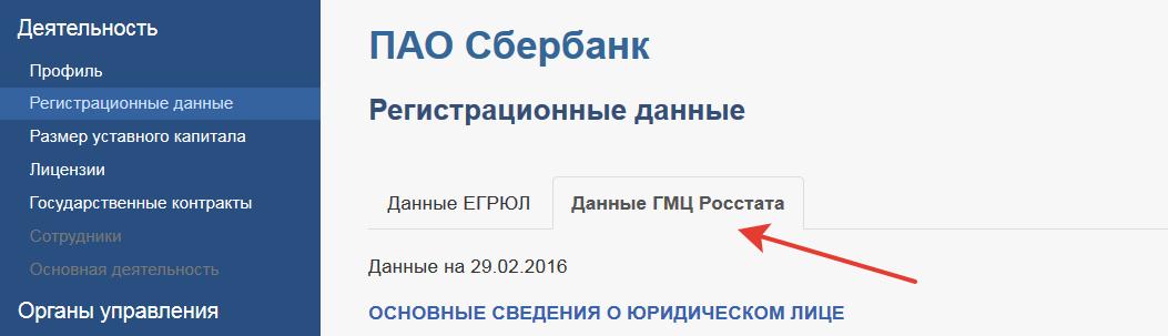 Займы до 100 тысяч рублей на карту микро онлайн